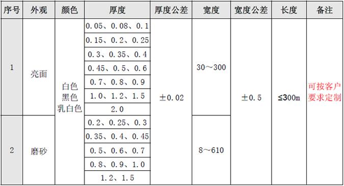 UPE薄膜规格表