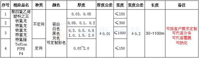 铁氟龙薄膜规格表